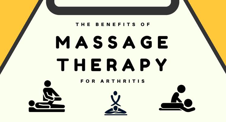 Massage Therapy Arthritis halifax